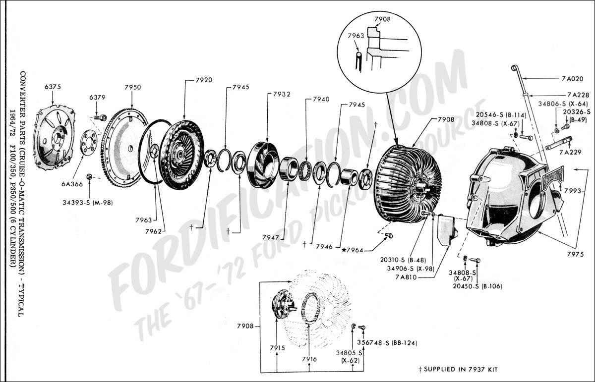 1994 ford f150 manual transmission fluid type