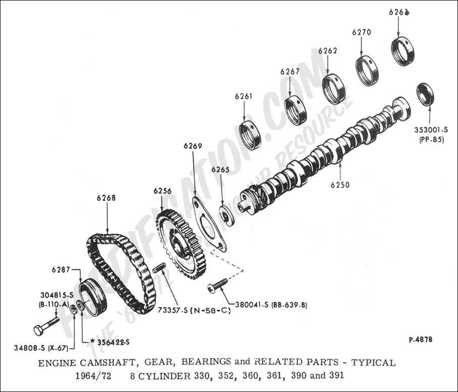 Hd Wallpapers Ural Parts Diagram 3836