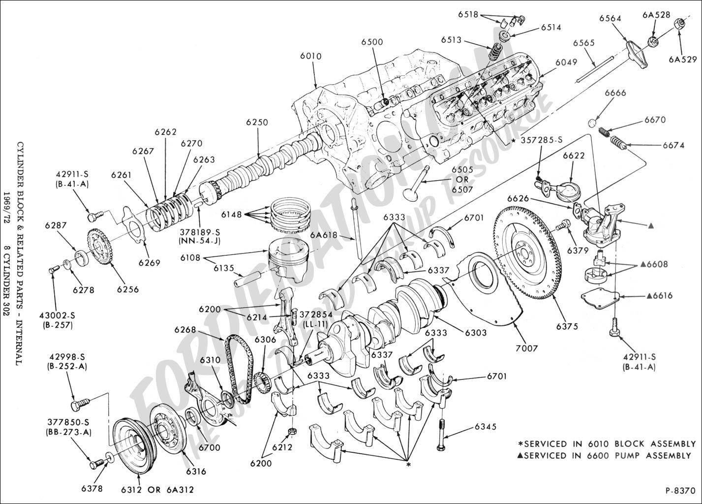 Fiat Engine Schematics Jtd Diagram Wiring Diagrams Chrysler C Fuse Box Trailer 500 Location
