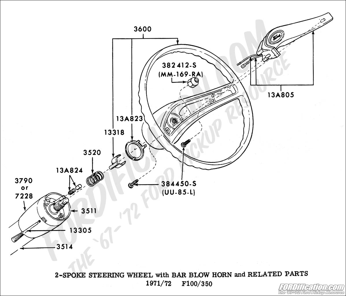 72 Ford Steering Column Wiring Diagram Schematics Diagrams Subaru Baja F100 Get Free Image About 1975