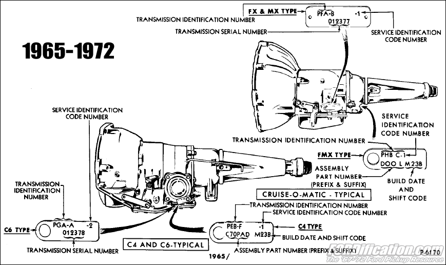 ford car automatic transmission application chart  u0026 39 65