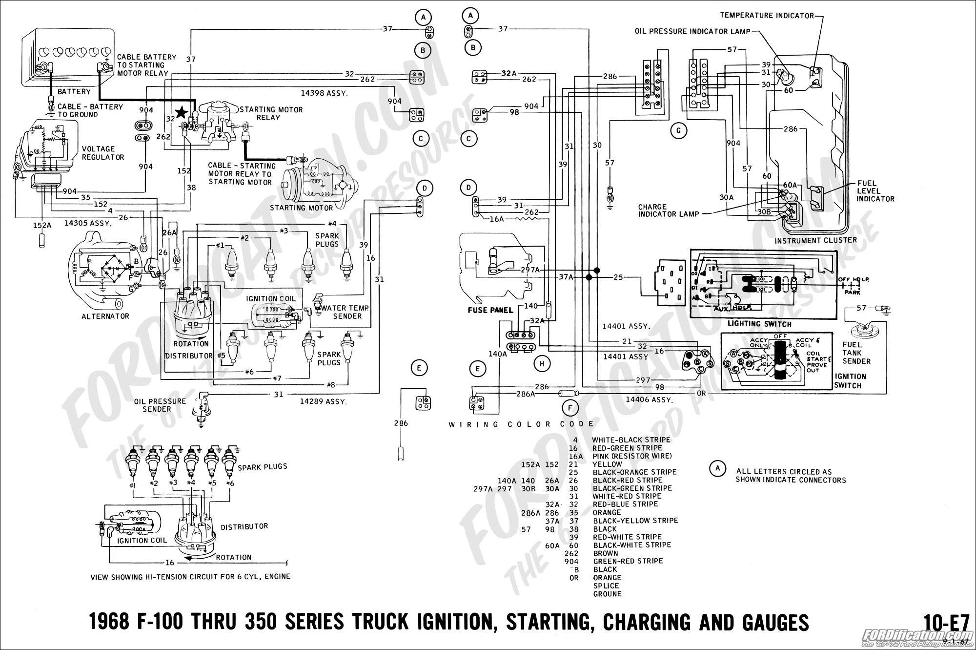72 ford alternator wiring diagram 1979 ford f 150 wiring diagram rh banyan  palace com 1990