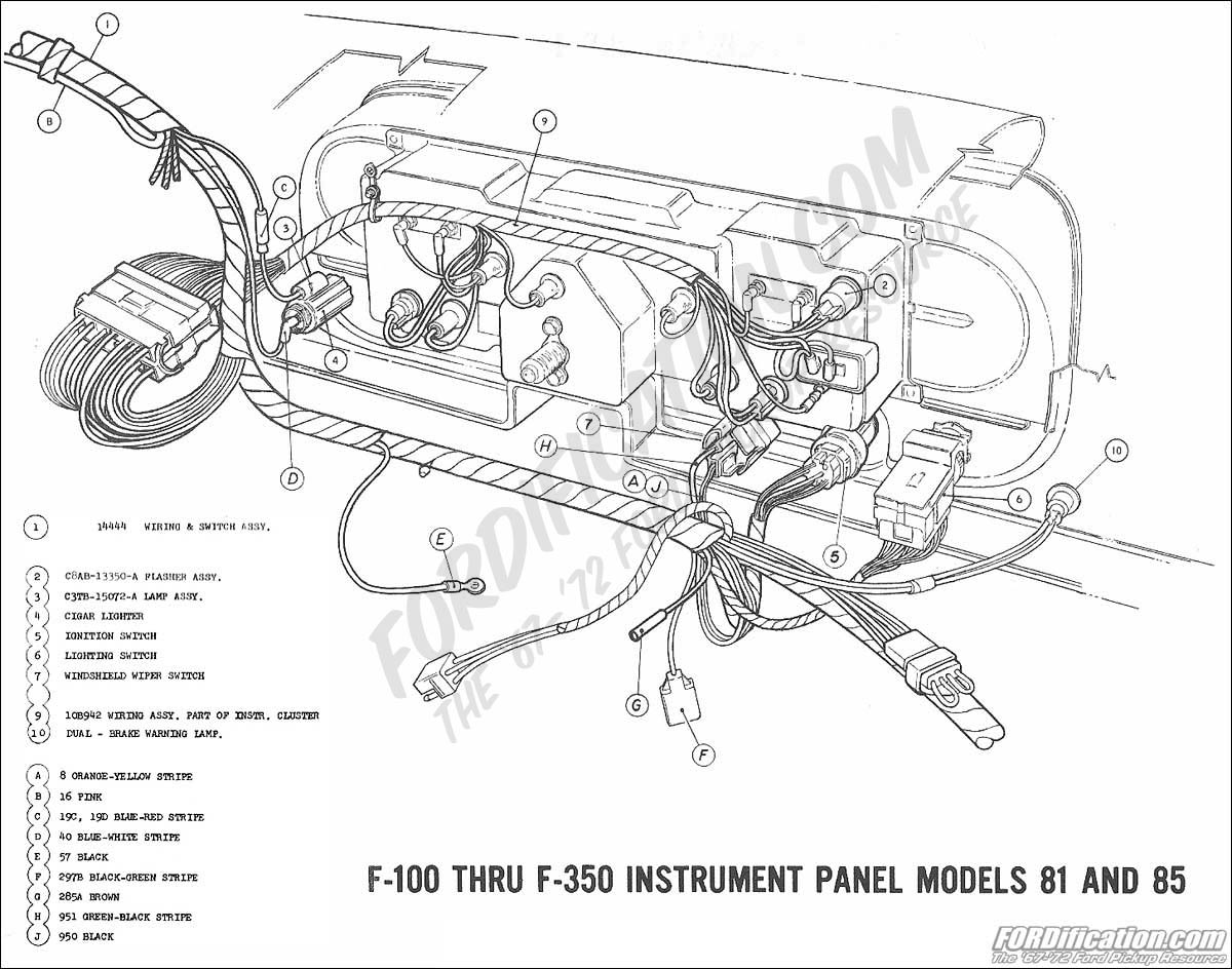 1977 ford f150 wiring diagram