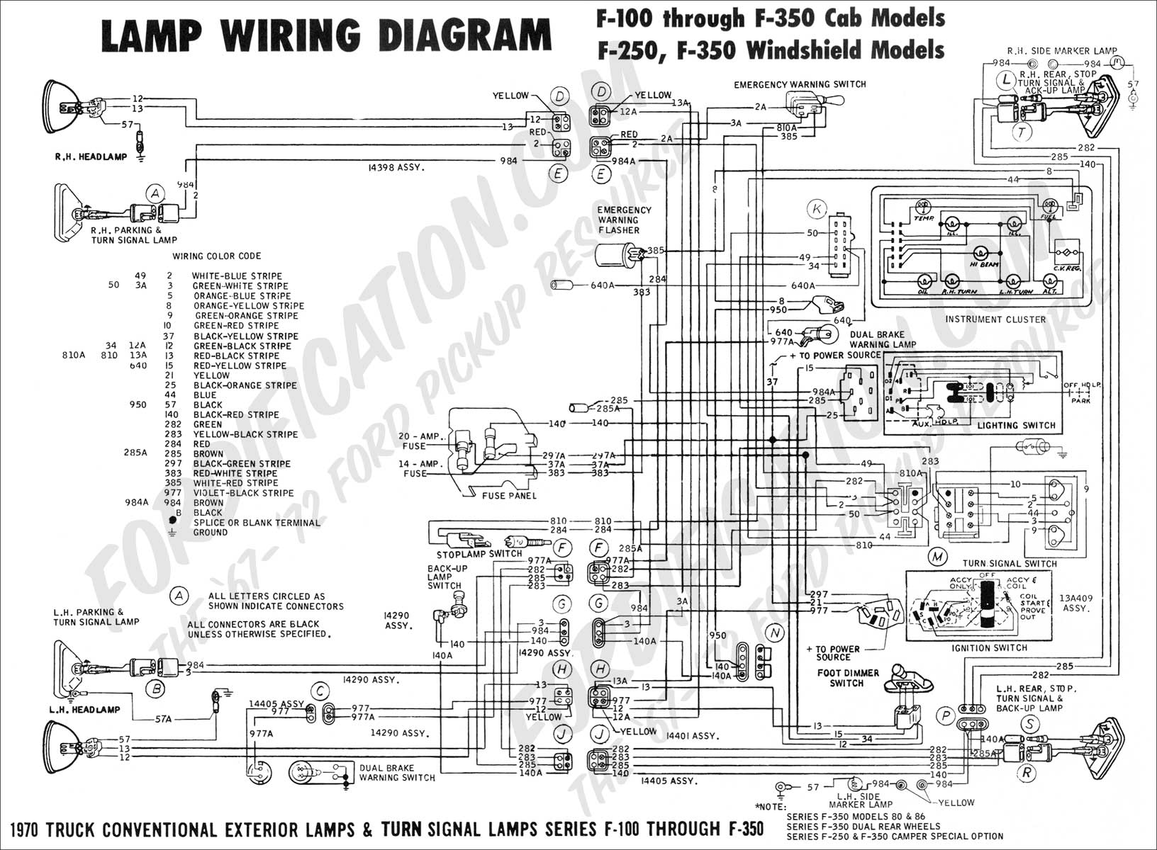 1970 ford wiring ford truck technical drawings and schematics - section h ... 1970 ford torino fuse box