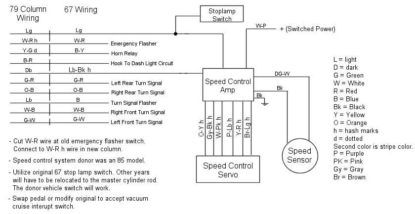 wiring how to install a tilt steering column fordification com 1999 Ford F-250 Wiring Diagram at bayanpartner.co
