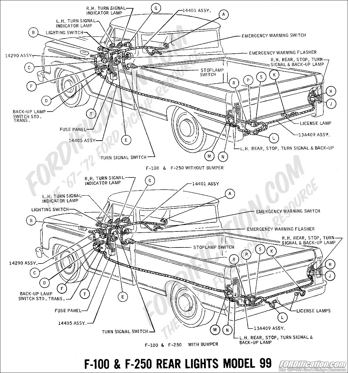 Wiring Diagram For 1995 Ford F150 – Ireleast – readingrat.net