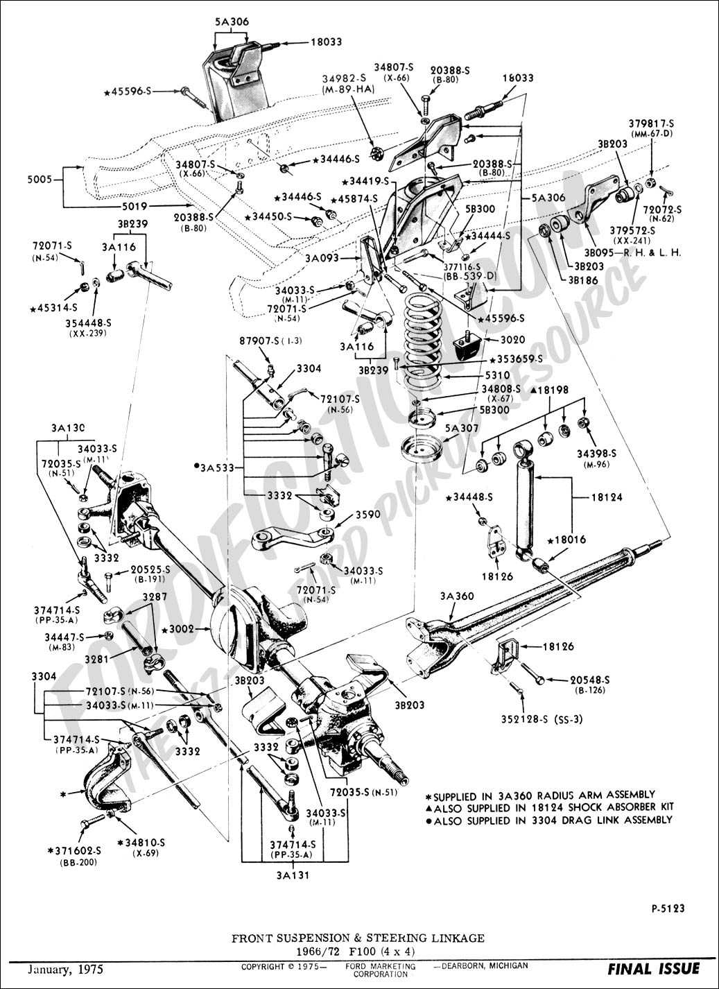 1977 Ford F250 Electrical Diagram Trusted Wiring F 250 For F150 The Readingrat Net Fuse