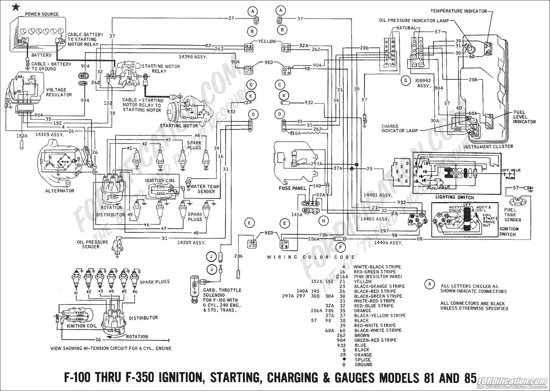 Ford Wiring Schematic Diagram Data Harness 1956 F100 Essig E 450 1981